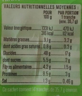 Pain de Mie Bio Céréales et Graines - Nutrition facts