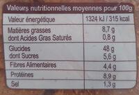 Pain de mie céréales graines - Informations nutritionnelles - fr