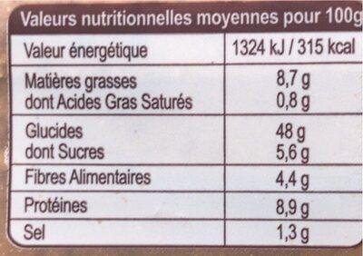 Pain de mie céréales graines - Voedingswaarden - fr
