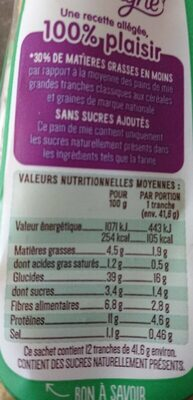 Toastiligne - Nutrition facts - fr