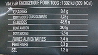 4 Muffins Viennois - Nutrition facts - fr