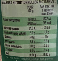 Baguettes viennoises - Voedingswaarden