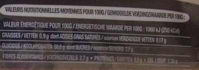 Baguette au four - Informations nutritionnelles - fr