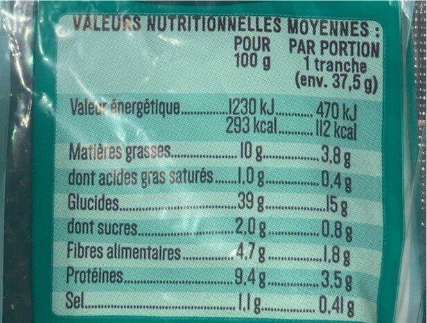 Tartines & graines - Valori nutrizionali - fr