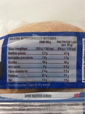 Pain bagel - Valori nutrizionali - fr