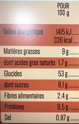 6 Baguettes Viennoises - Informations nutritionnelles - fr