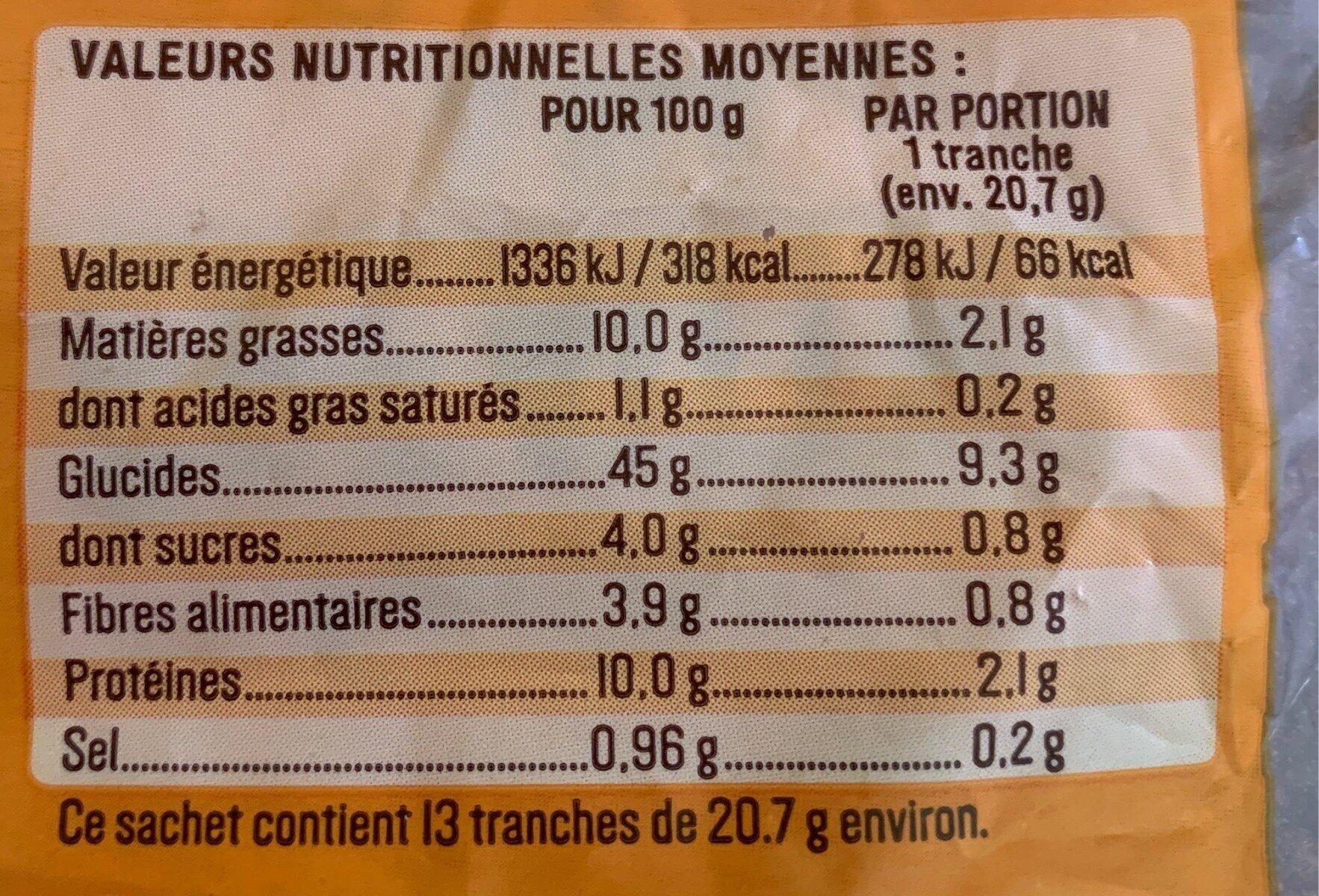 L'Atelier - Pain farines : épeautre & blé, graines de tournesol et pavot - Valori nutrizionali - fr