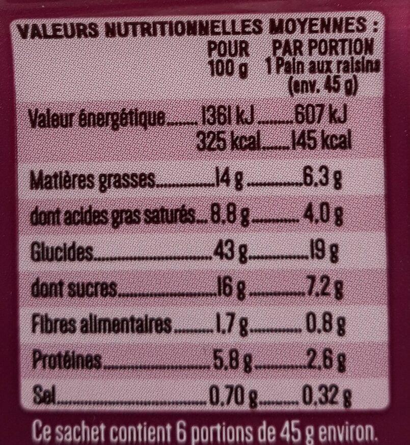 6 Mini Pains aux Raisins - Voedigswaarden