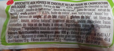 Bizz éclats choco'lait - Voedingswaarden