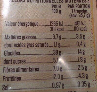 Seigle & graines - Informations nutritionnelles - fr