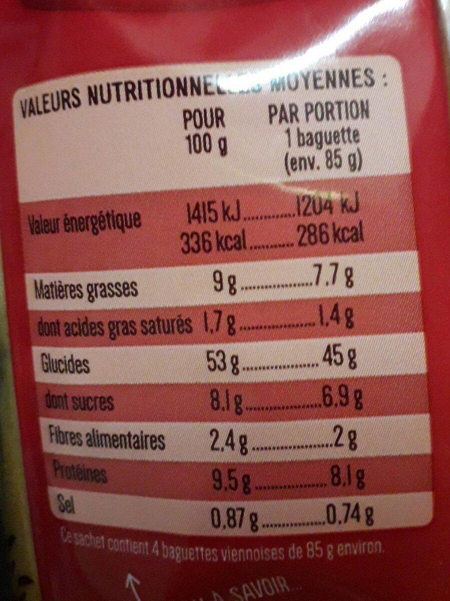 Baguettes Viennoises Nature - Valori nutrizionali - fr