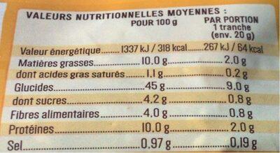 Pain de mie Épeautre & Blé, graines de Tournesol et Pavot - Valori nutrizionali - fr