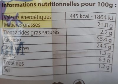 Madeleinettes nature - Nutrition facts - fr