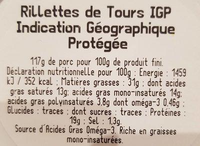 Rillettes de Tours - Nutrition facts