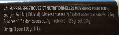 Œufs Frais Guillierois - Información nutricional