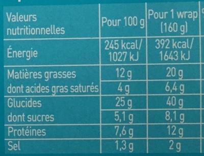 Le Kébab Wrap - Informations nutritionnelles