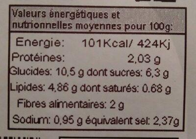 Creme d'ail - Valori nutrizionali - fr