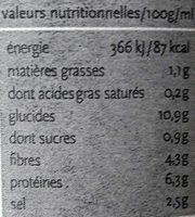Lentilles au naturel - Voedingswaarden - fr