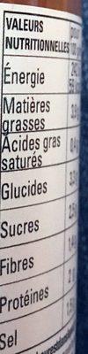 Escale à Chypre - Informations nutritionnelles