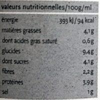 Fondant de Patates Douces, Tofu et Ricotta - Nutrition facts