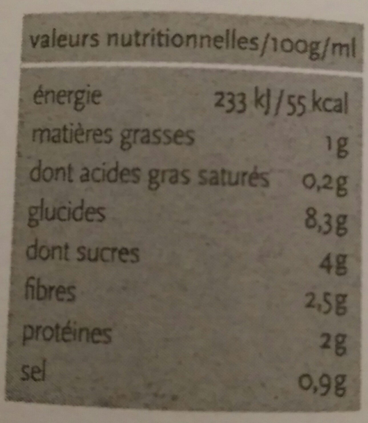 Légumes à l'indienne - Nutrition facts