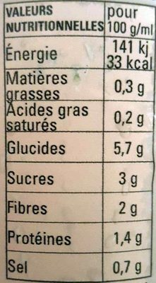 Mouliné forestière - Nutrition facts