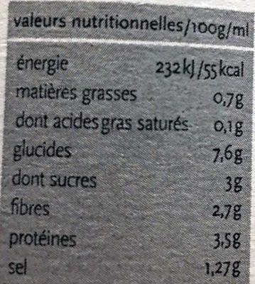 Soupe des indes - Nutrition facts - fr