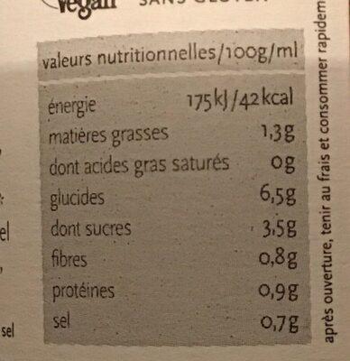 Soupes Bio - Nutrition facts - fr