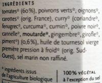 A. sauce Tomate Curry Indien - Ingrédients