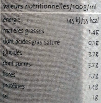 A. sauce Tomate Curry Indien - Informations nutritionnelles