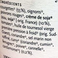 Courgettes à la Crème de Curry - Ingredients