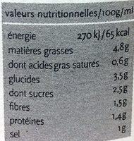 Courgettes à la Crème de Curry - Nutrition facts