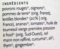 Lentilles à la créole - Ingrediënten - fr