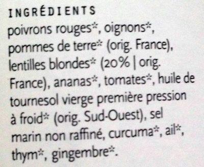 Lentilles à la créole - Ingrediënten