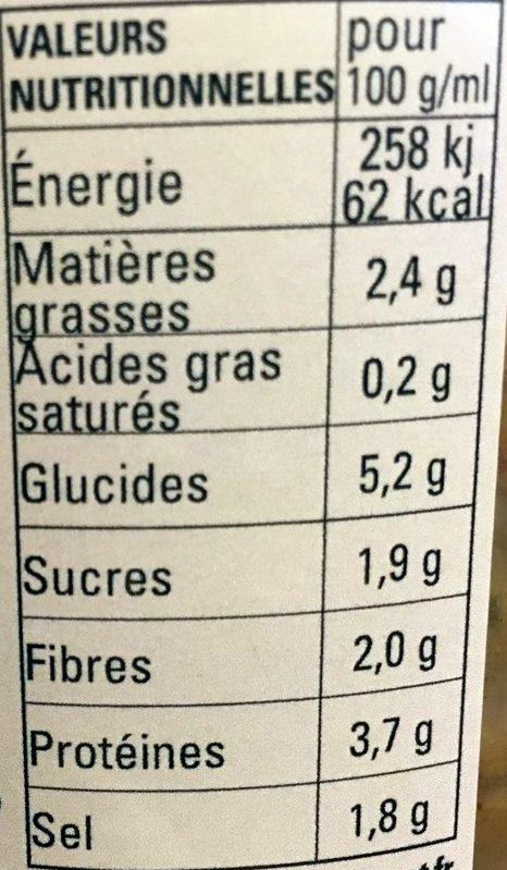 Petit salé aux lentilles vegan - Informations nutritionnelles - fr