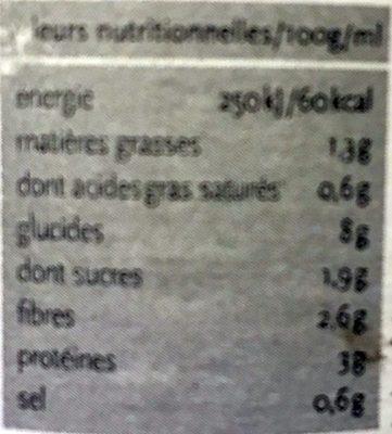 Soupe des Andes - Voedingswaarden - fr