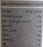 Soupe Thaï - Nutrition facts - fr