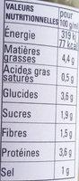 Tofu Bourguignon - Nutrition facts