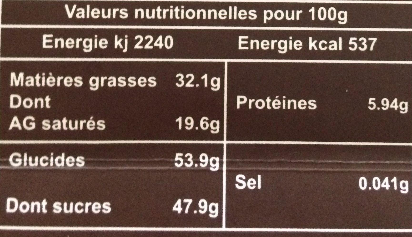 Dentelle et Chocolat - Nutrition facts