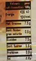 Carotte râpée 230g - Nutrition facts - fr