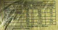 Fougasse Olives - Voedingswaarden - fr