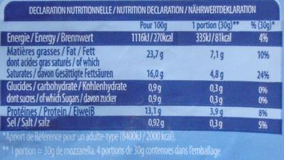 Mozzarella di latte di Bufala Casa Azzurra - Nutrition facts
