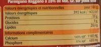 Parmigiano reggiano - Voedingswaarden
