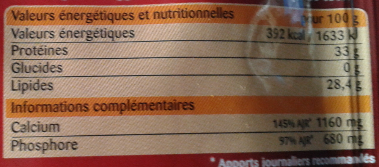 Parmesan - Voedigswaarden