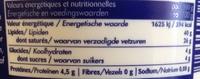 Mascarpone (40 % MG) - Informations nutritionnelles - fr