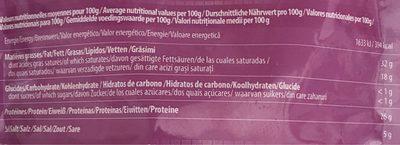 Pecorino romano DOP - Informations nutritionnelles
