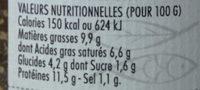 Rillettes de homard - Nutrition facts