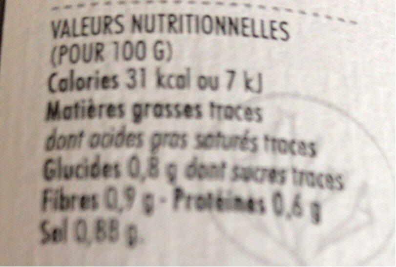 Salicorne au vinaigre - Informations nutritionnelles - fr