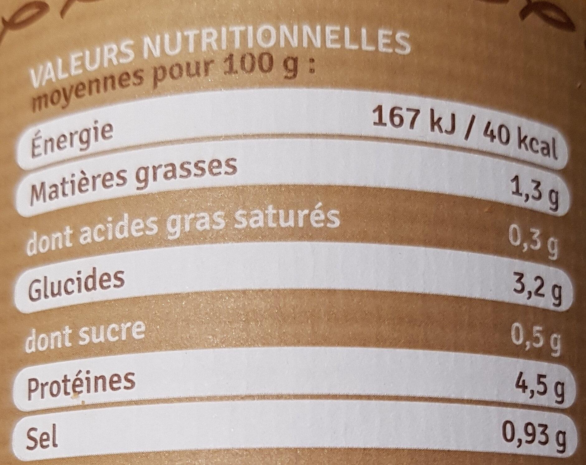Soupe de Poisson recette Méditerranéenne - Nutrition facts