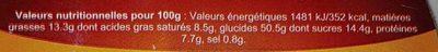 Pogne de Romans - Informations nutritionnelles - fr